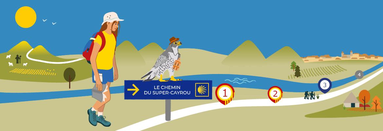 Le chemin du Super-Cayrou