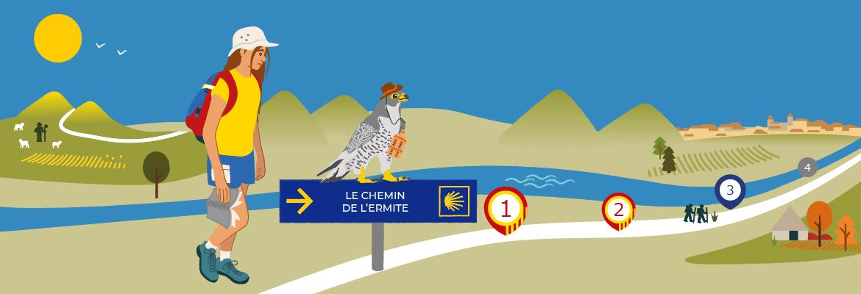 Le chemin de l'ermite à vélo